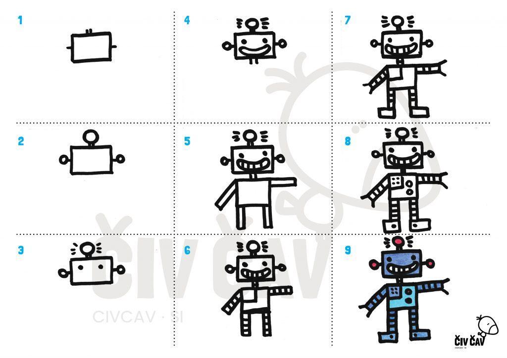 Kako narisati robota - civcav.si