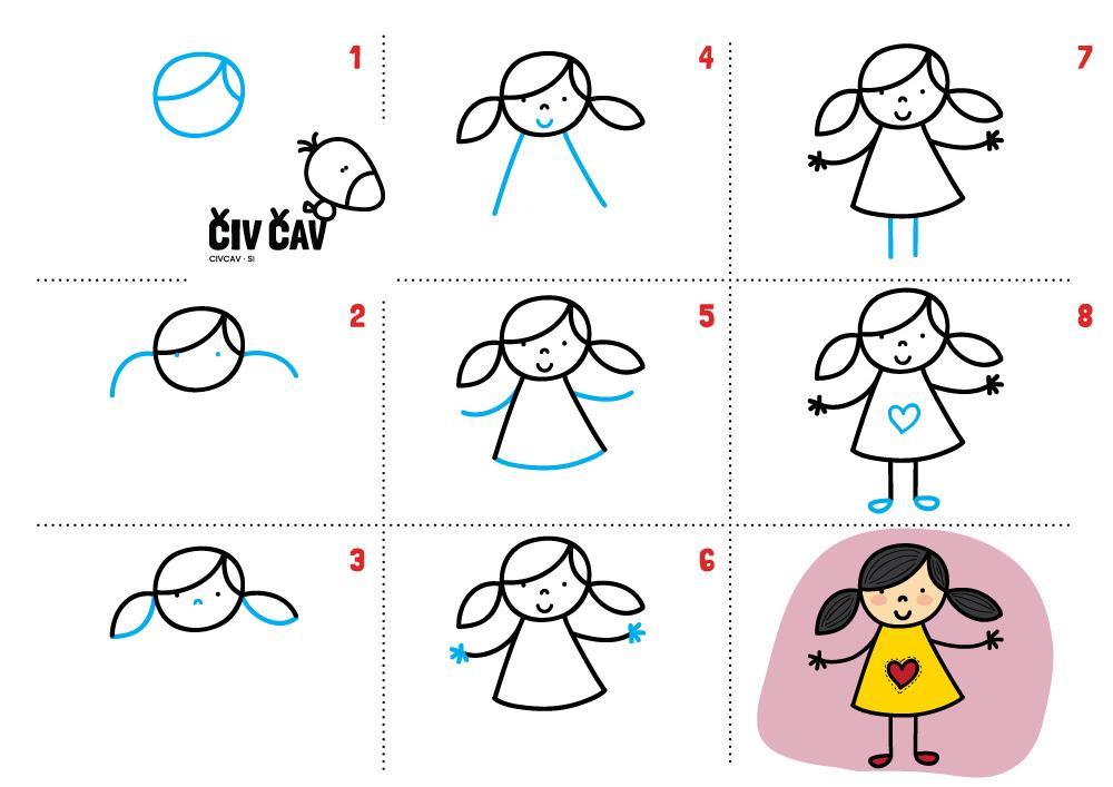 Kako enostavno narišemo deklico - civcav.si